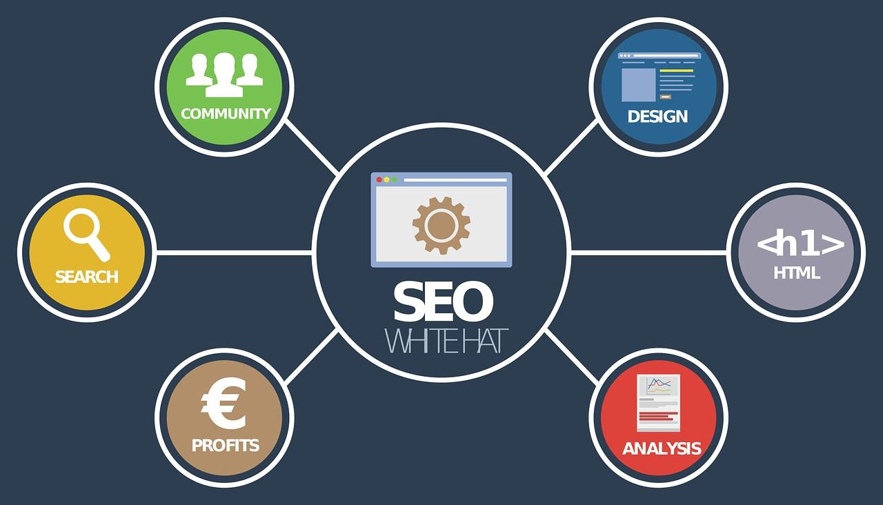 6 Teknik SEO on Page untuk Meningkatkan Ranking Website